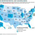 2017 Hourly Wage You Need To Afford A 2-Bedroom
