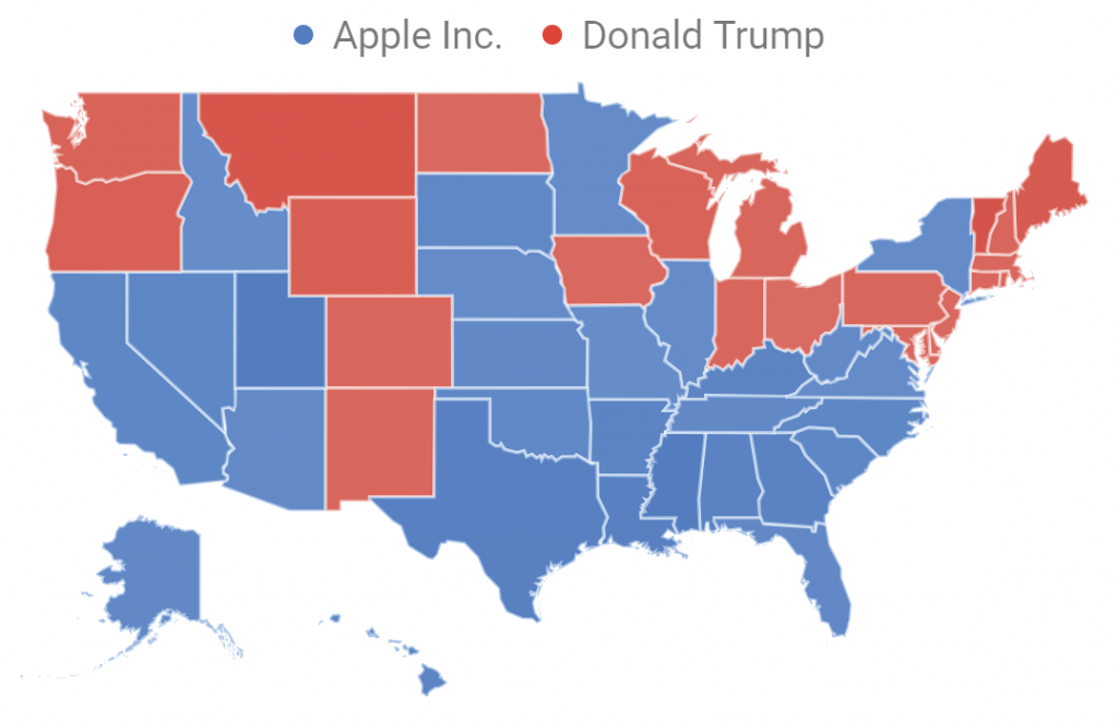 Trump Versus Apple