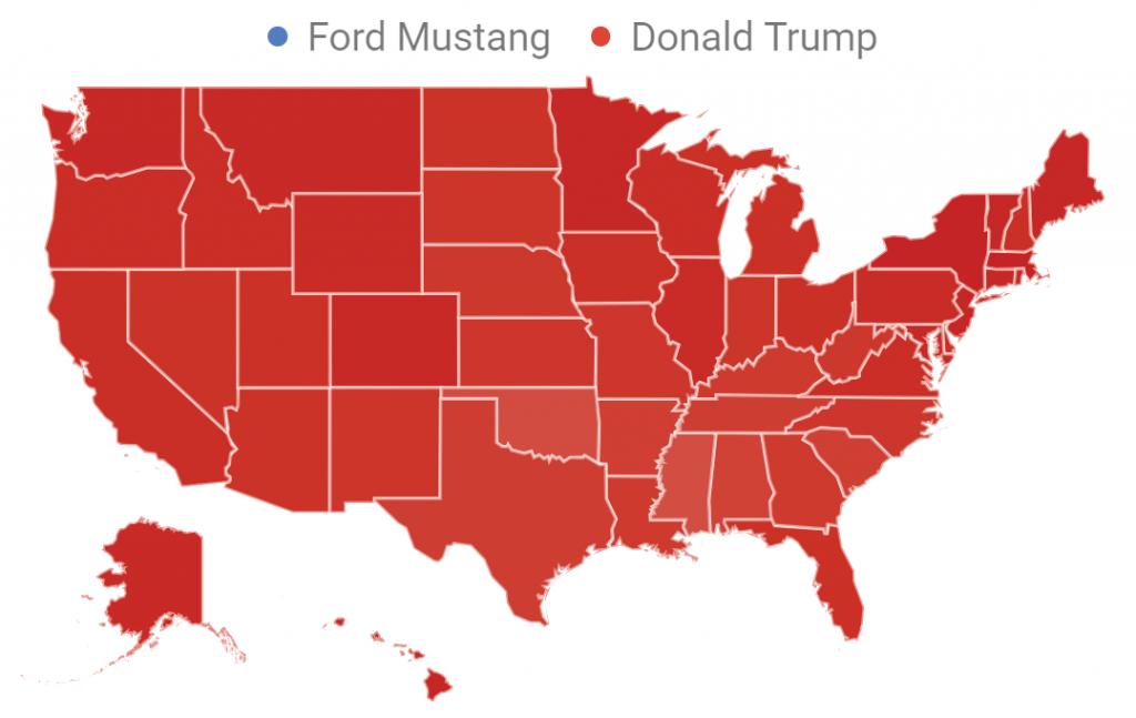 Trump Versus Ford Mustang