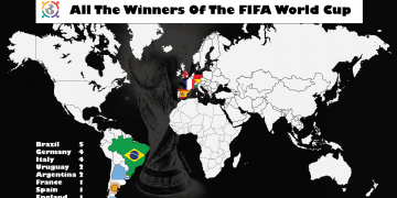 FIFA World Cup Winners Ever