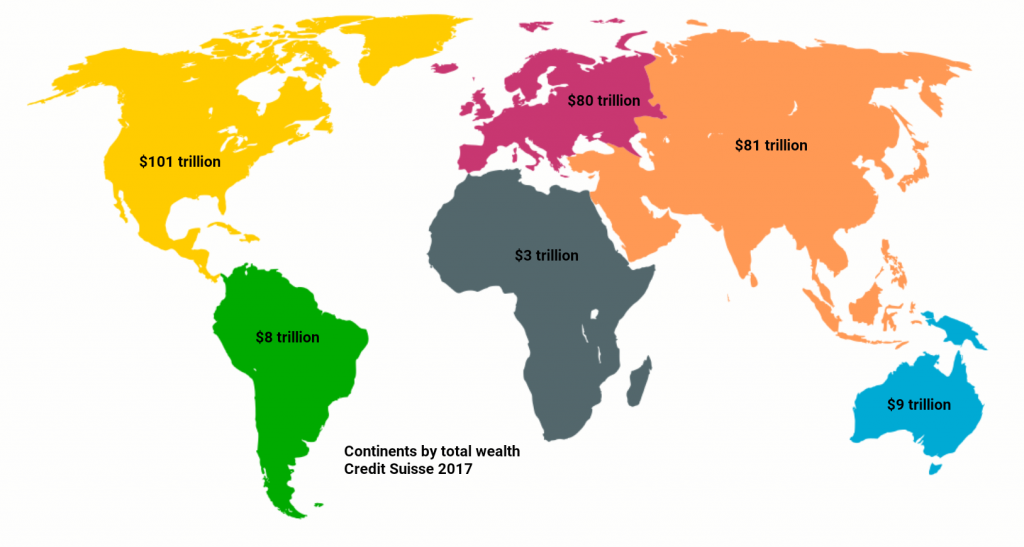 Continents By Total Wealth