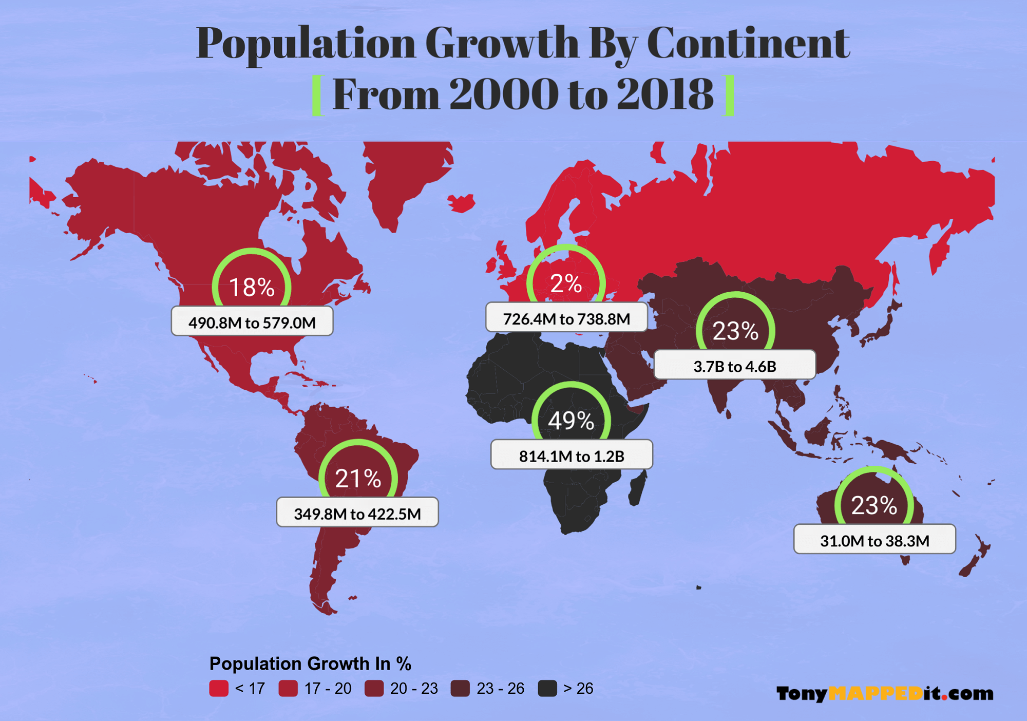 Population Growth Per Continent From 2000 to 2018