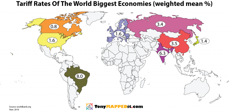 Tariff Rates Of The World Biggest Economies weighted mean