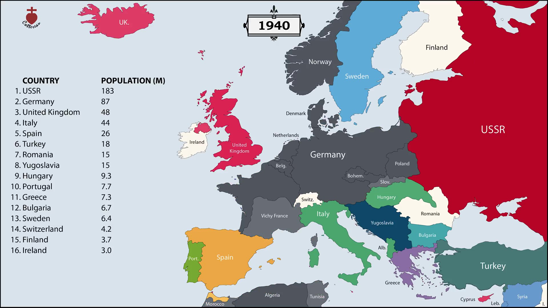 The History of Europe Borders