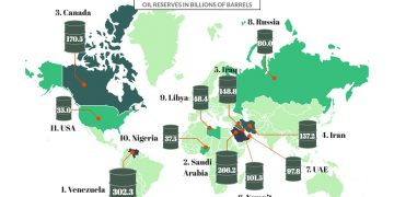 This Map Shows The Oil Reserves In The World