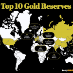 Map of Top 10 Countries With The Largest Gold Reserves