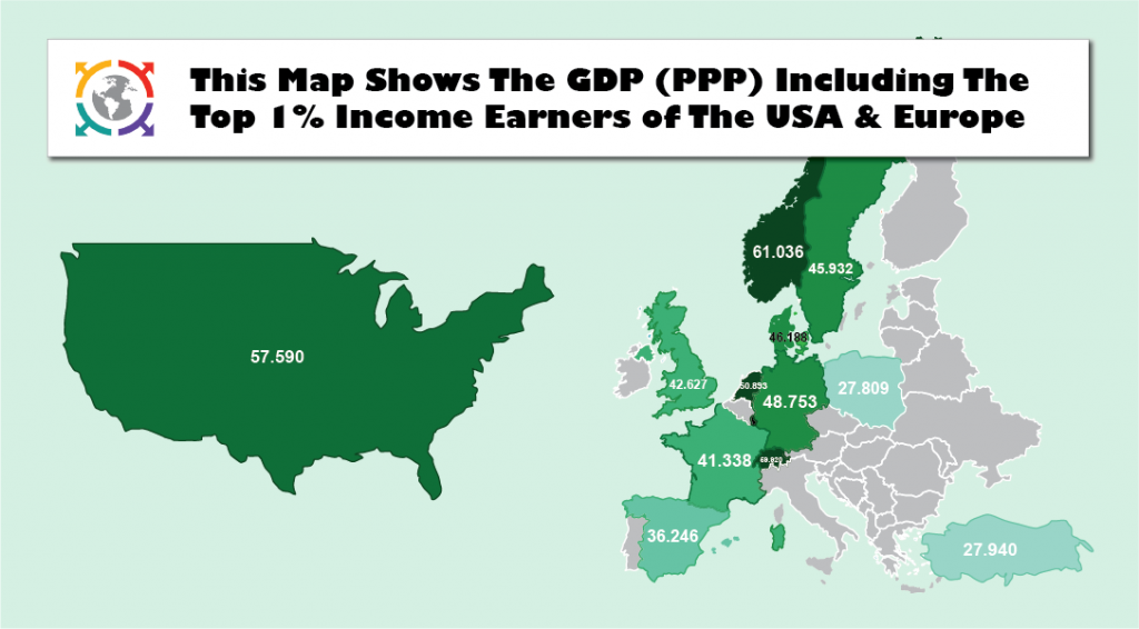 This Map Shows The GDP (PPP) Including The Top 1% Income Earners of The USA & Europe