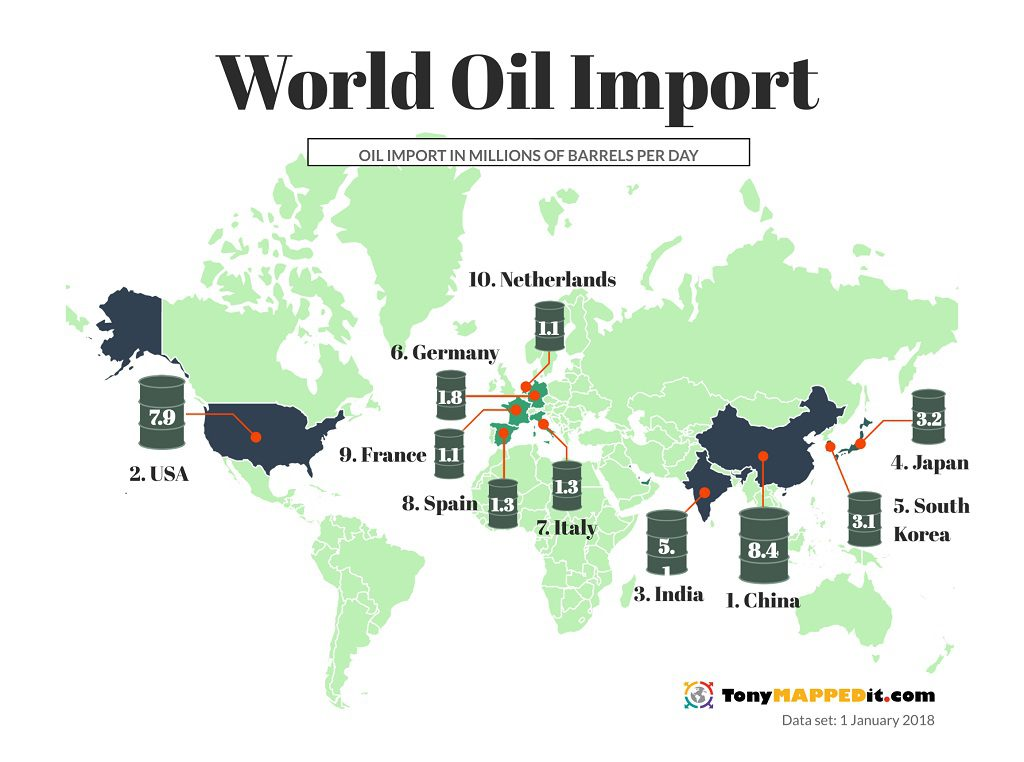 6 Maps That Show The Top Countries By Oil Reserves, Revenues