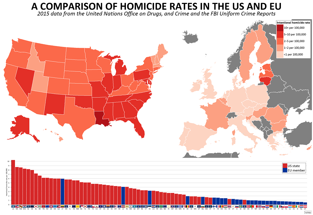 This Map Shows A Comparison Of Homicide Rates In The USA and Europe