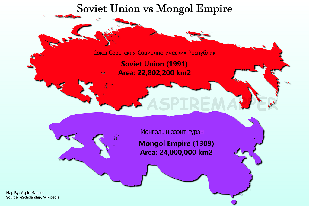 Mongol Empire vs Soviet Union