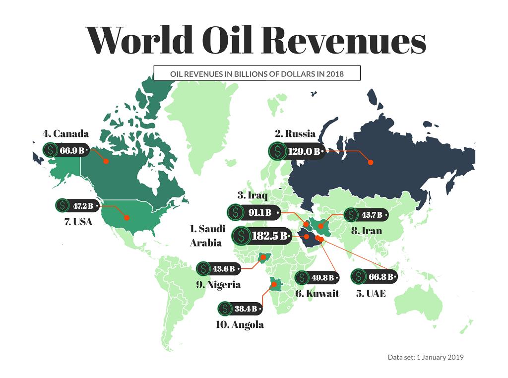 free oil image