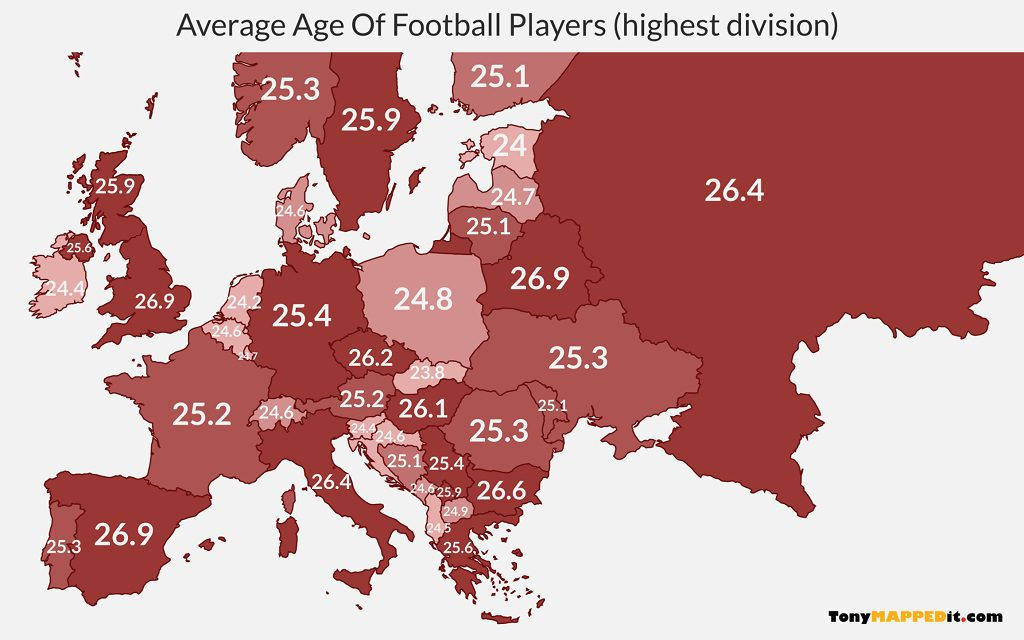 This map shows the average age of football players in the highest european divisions