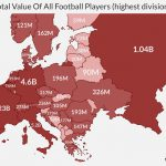 This map shows the total value of all football players in the highest european divisions