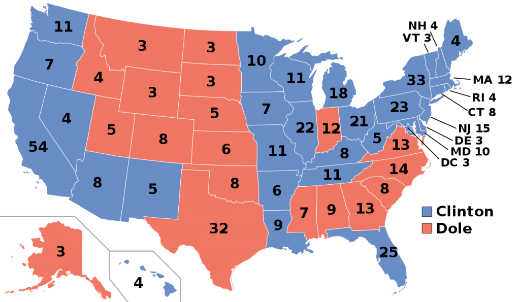 1996 Presidential Election Results